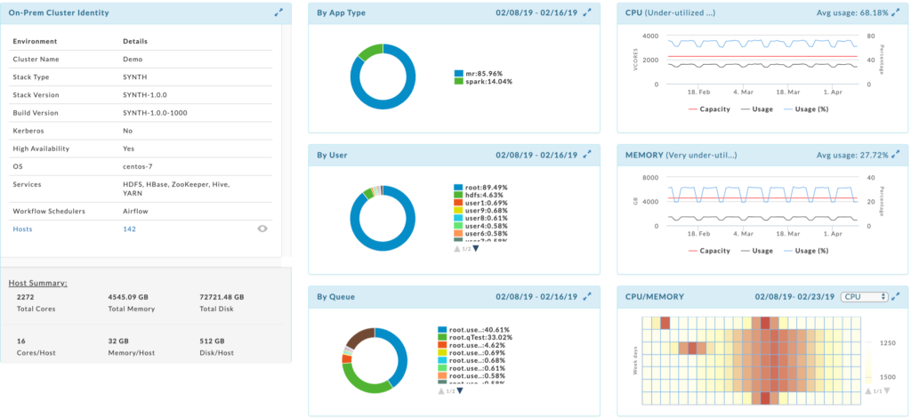 Unravel on-premises cluster discovery reporting